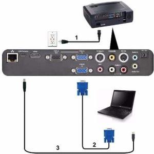 Hướng dẫn sử dụng máy chiếu mini, máy chiếu giá rẻ cho người dùng lần đầu
