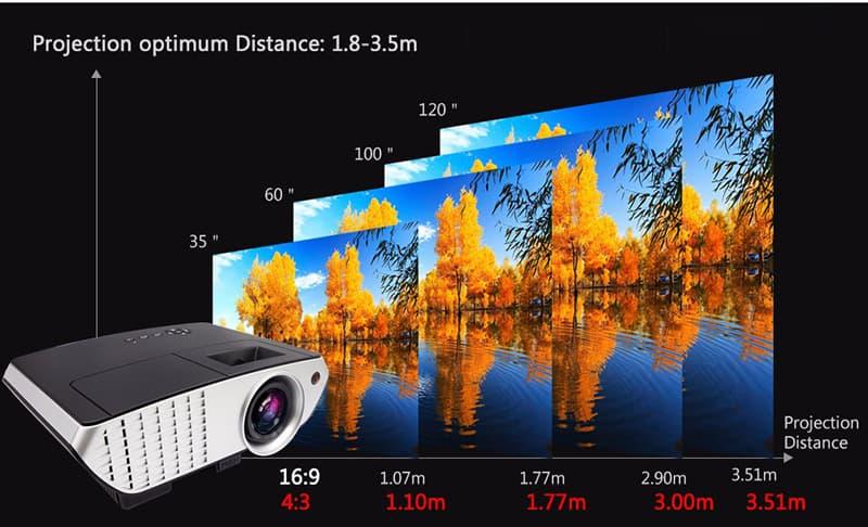 Máy chiếu Tyco T2500 giá rẻ dành cho nhu cầu chiếu phim tại gia