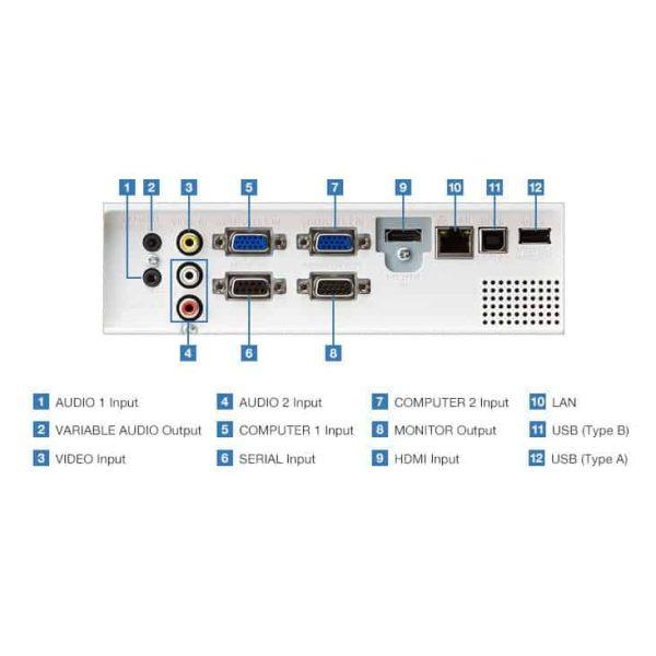công kết nối LB353