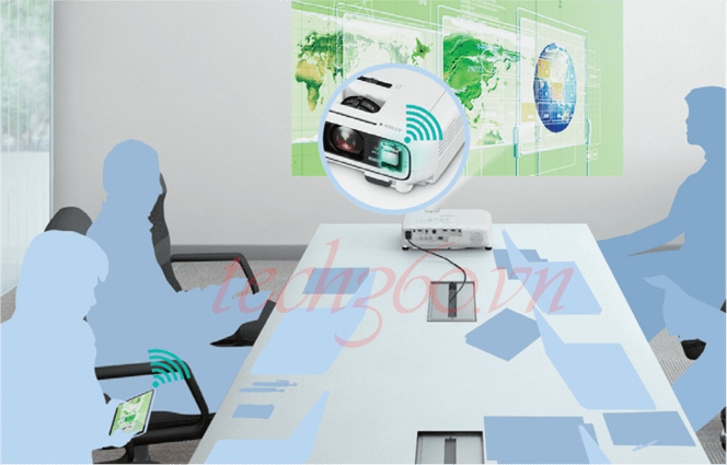 Tổng hợp các dòng máy chiếu giá rẻ cho văn phòng