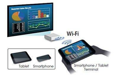 Hướng dẫn kết nối máy chiếu giá rẻ Sony với iPhone, iPad bằng wireless