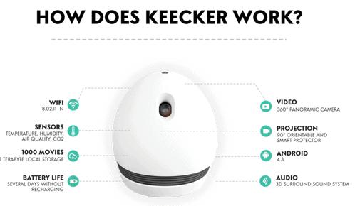 Máy chiếu thông minh Robot Keecker