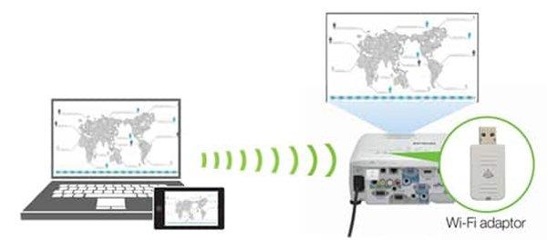 máy chiếu epson eb-x05 trình chiếu không dây