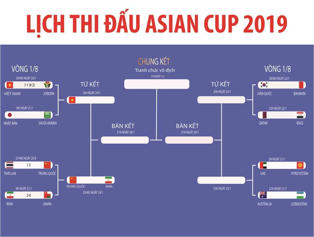 lich_thi_dau_asian_cup_2019
