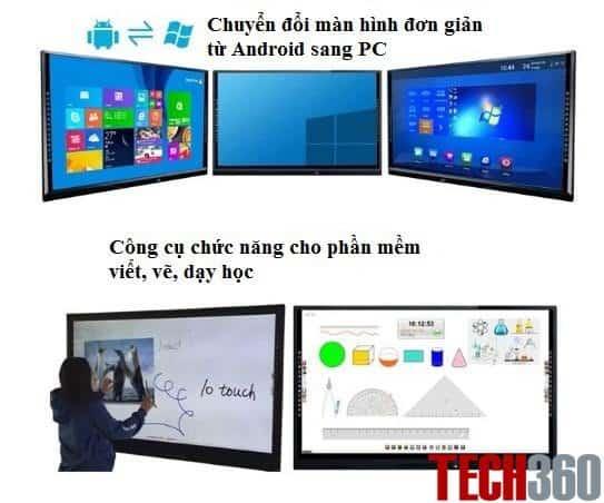 màn hình tương tác