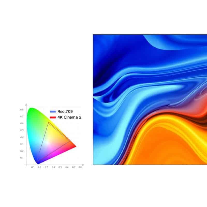 tích hợp công nghệ màn hình ALDP 3.0